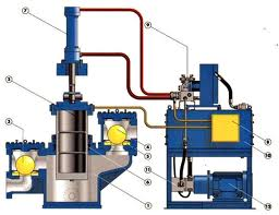 Filter Press Feed Pumps by Willett