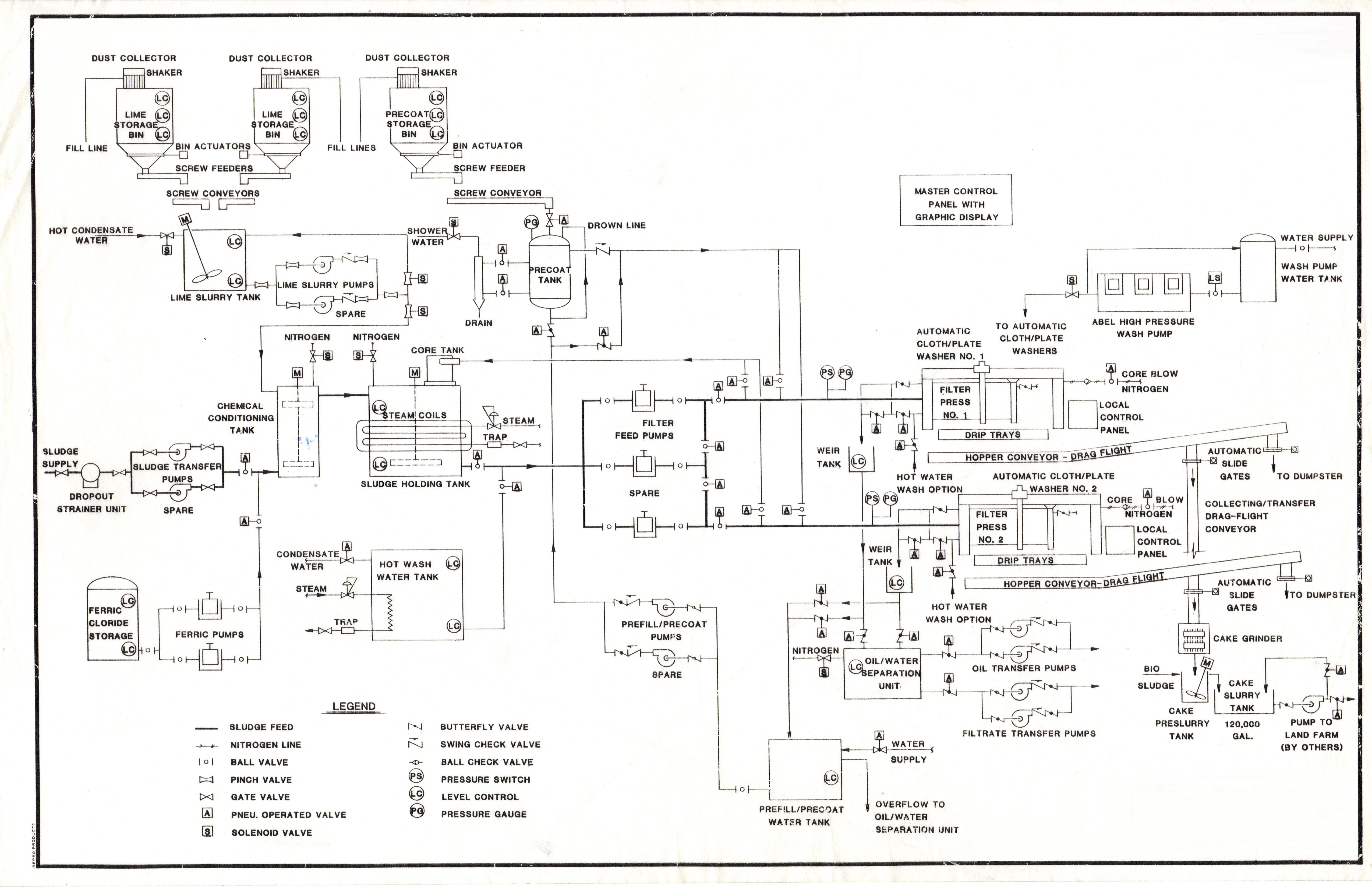 filter press system design